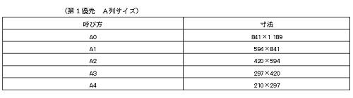 20160729_01_図面の大きさ