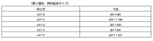 20160729_02_図面の大きさ