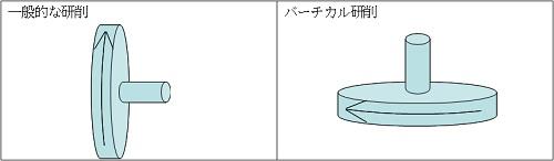 20161104_01_%e7%a0%94%e5%89%8a%e7%9b%a4