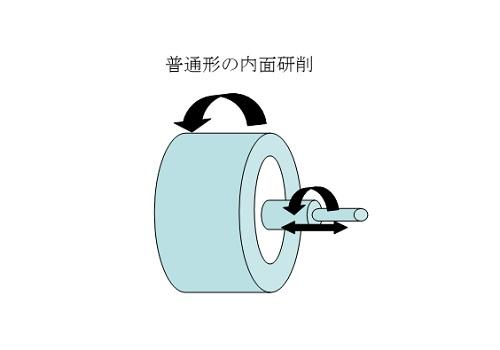 20170117_01_内面研削盤2