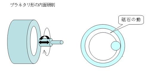 20170117_01_内面研削盤3